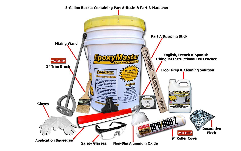 EpoxyMaster concrete floor coating