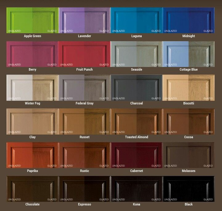 Colors Paint for Cabinets
